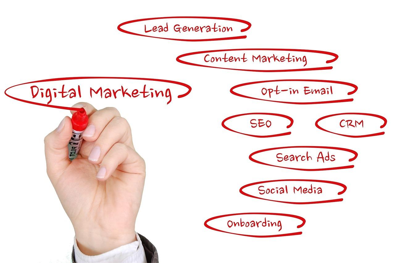 Cómo mejorar las estrategias de marketing con el uso de un buen ERP