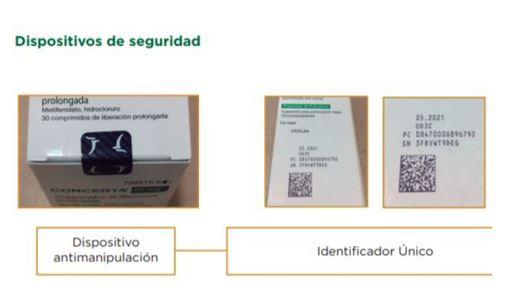 tittle: verificacion de medicamentos